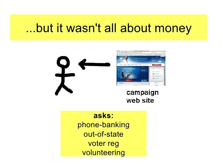 ...but it wasn't all about money asks: phone-banking out-of-state voter reg volunteering