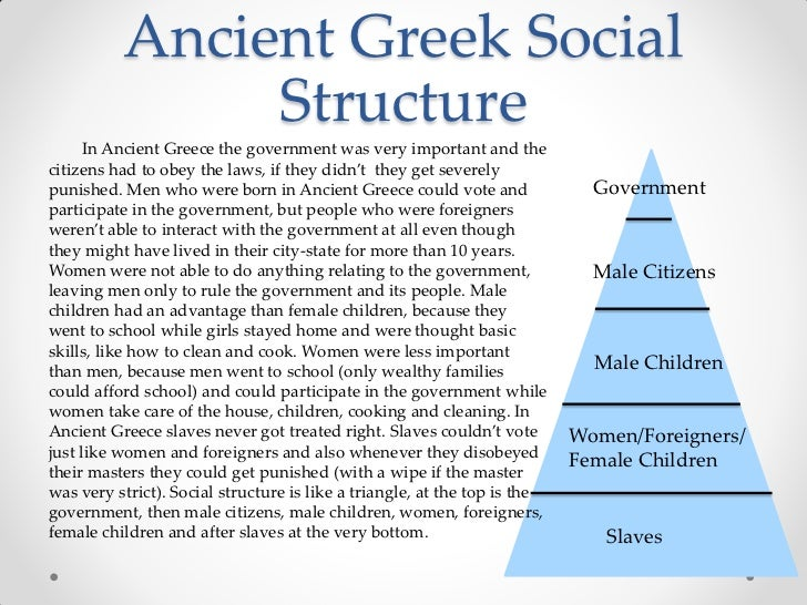 women in ancient greek and biblical society essay Read this history other essay and over 88,000 other research documents women in greek society women in greek society ages before the first civilizations arose men and women lived equally amongst themselves in tribes.