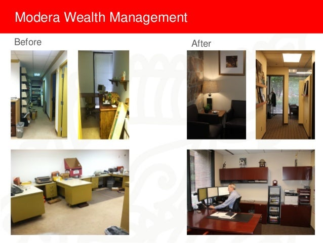 Before After Modera Wealth Management