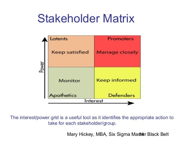 The powers of a stakeholder