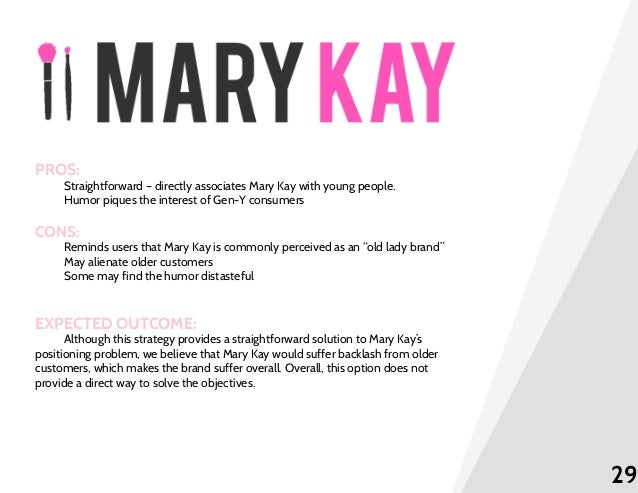 Mary Kay Mini Campaign