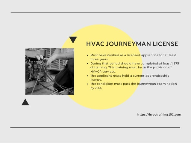 Maryland hvac license and certificate requirements