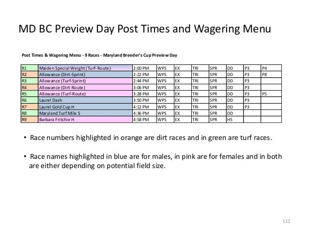 MD BC Preview Day Post Times and Wagering Menu Post Times & Wagering Menu - 9 Races - Maryland Breeder's Cup Preview Day R...
