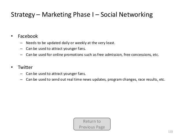 Strategy – Marketing Phase I – Social Networking • Facebook – Needs to be updated daily or weekly at the very least. – Can...