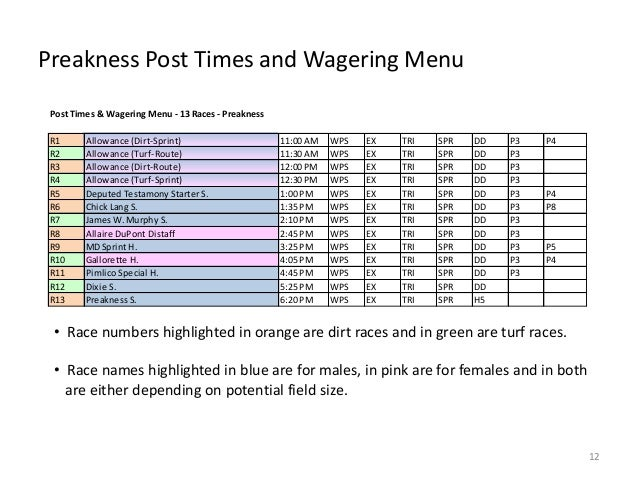 Preakness Post Times and Wagering Menu Post Times & Wagering Menu - 13 Races - Preakness R1 R2 R3 R4 R5 R6 R7 R8 R9 R10 R1...