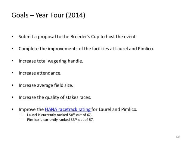 Goals – Year Four (2014) •  Submit a proposal to the Breeder's Cup to host the event.  •  Complete the improvements of the...
