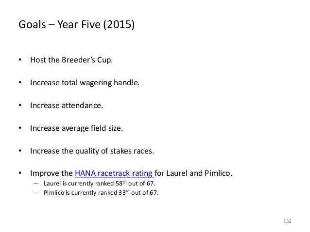 Goals – Year Five (2015) • Host the Breeder's Cup.  • Increase total wagering handle. • Increase attendance. • Increase av...