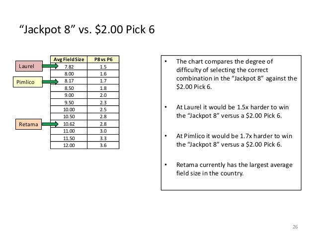 """Jackpot 8"" vs. $2.00 Pick 6 Laurel  Pimlico  Retama  Avg Field Size 7.82 8.00 8.17 8.50 9.00 9.50 10.00 10.50 10.62 11.00..."