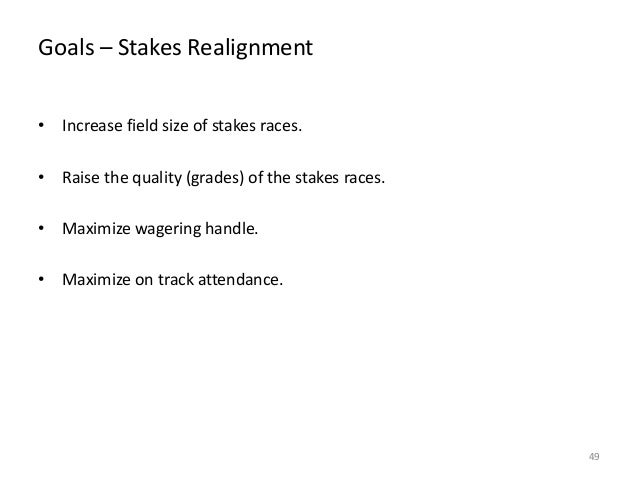 Goals – Stakes Realignment • Increase field size of stakes races. • Raise the quality (grades) of the stakes races. • Maxi...