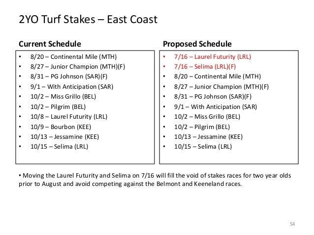 2YO Turf Stakes – East Coast Current Schedule  Proposed Schedule  • • • • • • • • • •  • • • • • • • • • •  8/20 – Contine...