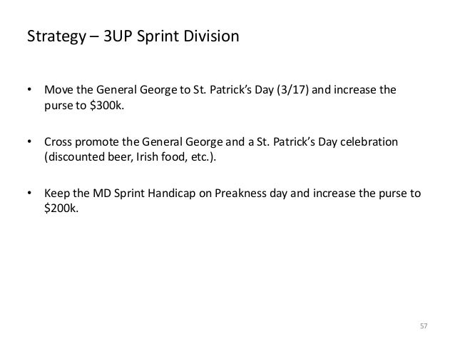 Strategy – 3UP Sprint Division • Move the General George to St. Patrick's Day (3/17) and increase the purse to $300k. • Cr...