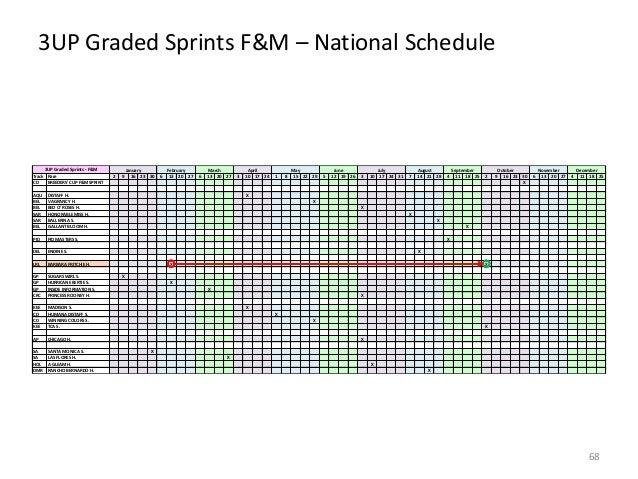 3UP Graded Sprints F&M – National Schedule  3UP Graded Sprints - F&M Track Race CD BREEDERS' CUP F&M SPRINT AQU BEL BEL SA...