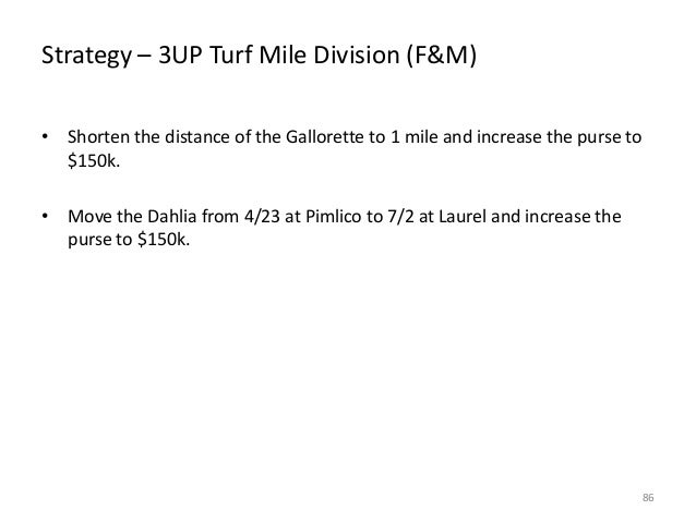 Strategy – 3UP Turf Mile Division (F&M) • Shorten the distance of the Gallorette to 1 mile and increase the purse to $150k...