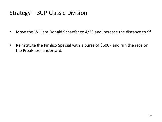 Strategy – 3UP Classic Division • Move the William Donald Schaefer to 4/23 and increase the distance to 9f. • Reinstitute ...