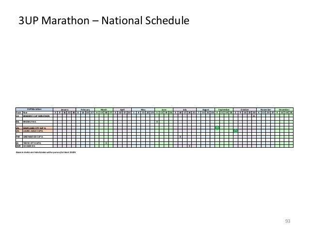 3UP Marathon – National Schedule  3UP Marathon Track Race CD BREEDERS' CUP MARATHON BEL  TOKYO CITY CUP H. COUGAR II H.  6...