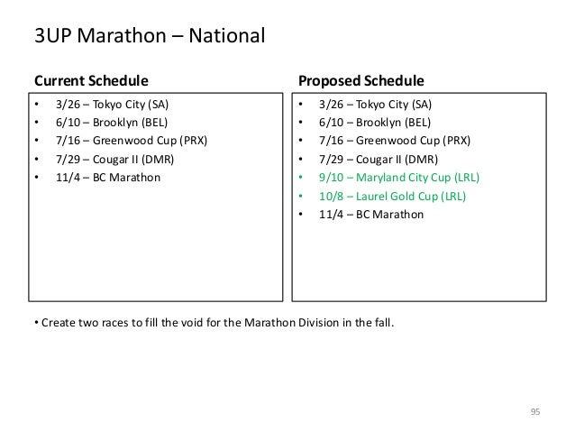 3UP Marathon – National Current Schedule  Proposed Schedule  • • • • •  • • • • • • •  3/26 – Tokyo City (SA) 6/10 – Brook...