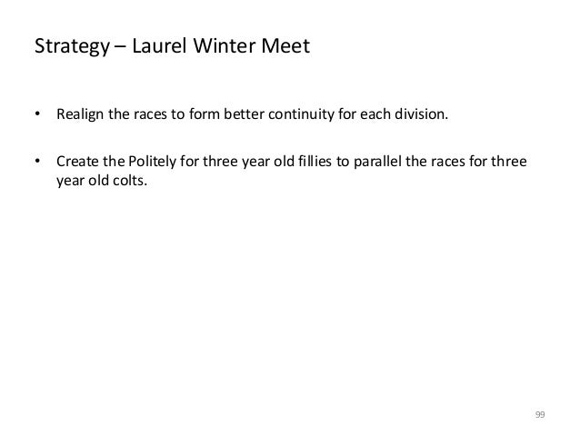 Strategy – Laurel Winter Meet • Realign the races to form better continuity for each division. • Create the Politely for t...