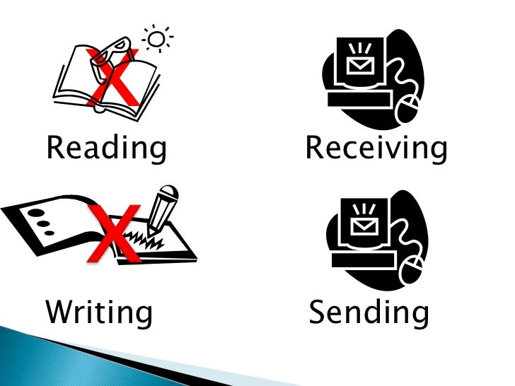 x<br />   Receiving		<br />Reading		<br />x<br />   Sending		<br />Writing		<br />