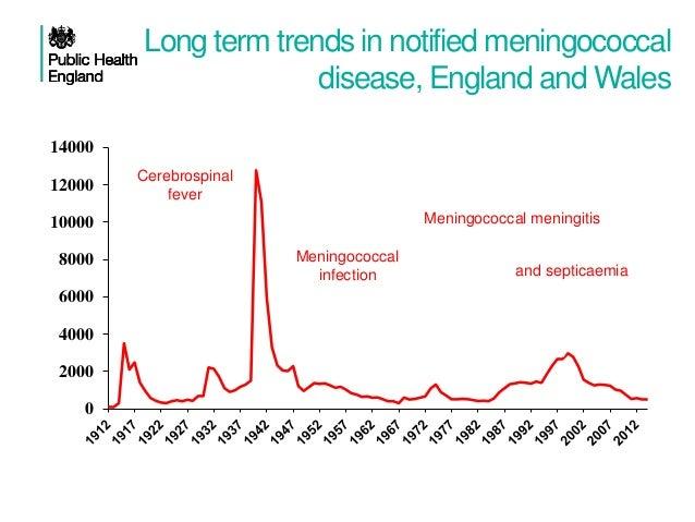 Dr Mary Ramsay @ MRF's Meningitis & Septicaemia in Children