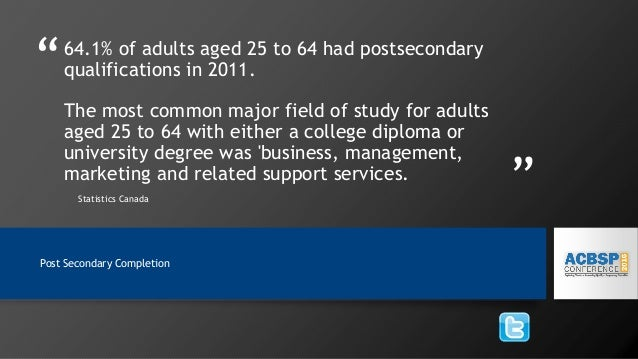 an introduction to the post secondary education in canada Postsecondary student support program and university and college entrance preparation program  national program guidelines 20162017.