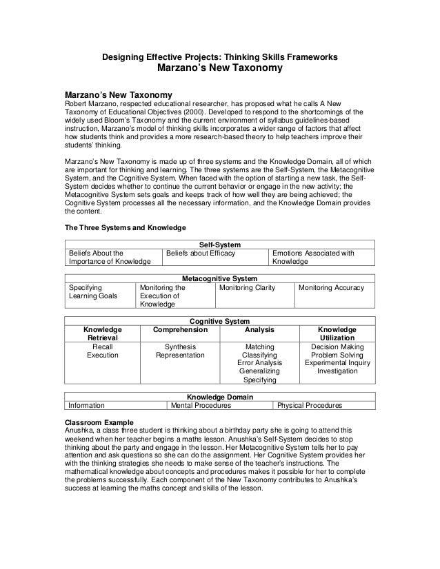 Marzano - Robert marzano lesson plan template