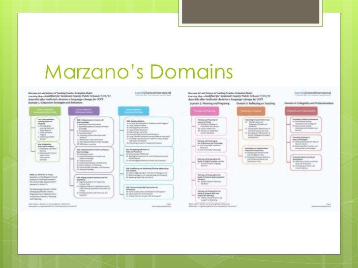 marzano domain 2 Gallery