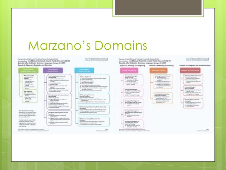 marzano domain 2 Gallery