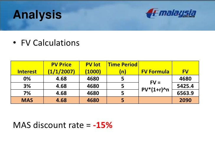Analysis• FV Calculations              PV Price   PV lot   Time Period Interest   (1/1/2007)   (1000)       (n)     FV For...
