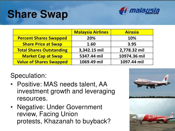 Share Swap                             Malaysia Airlines      Airasia  Percent Shares Swapped          20%                ...