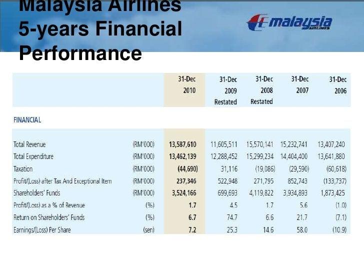Malaysia Airlines5-years FinancialPerformance