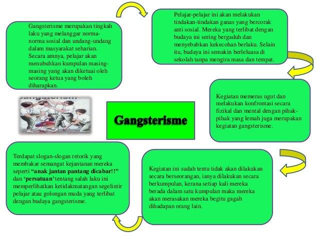 3 Bentuk-Bentuk Pemberdayaan Komunitas di Indonesia