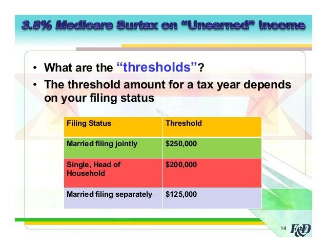Ma Software Sales Tax Presentation