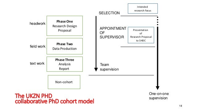 18 Phase One Research Design Proposal Phase Three Analysis Report Phase Two Data Production Non-cohort Presentation of Res...