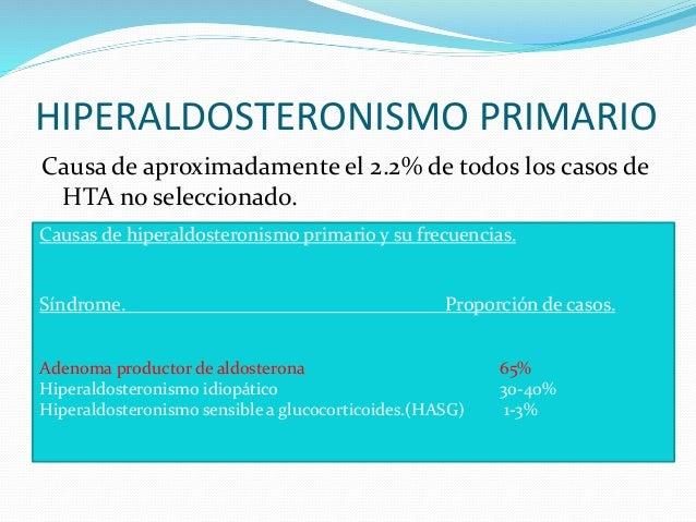 Masa Suprarenal + Hipertension arterial secundaria