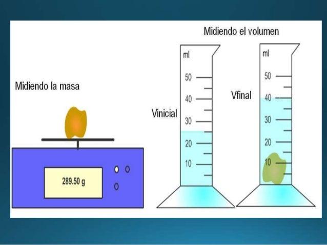Resultado de imagen de masa y volumen
