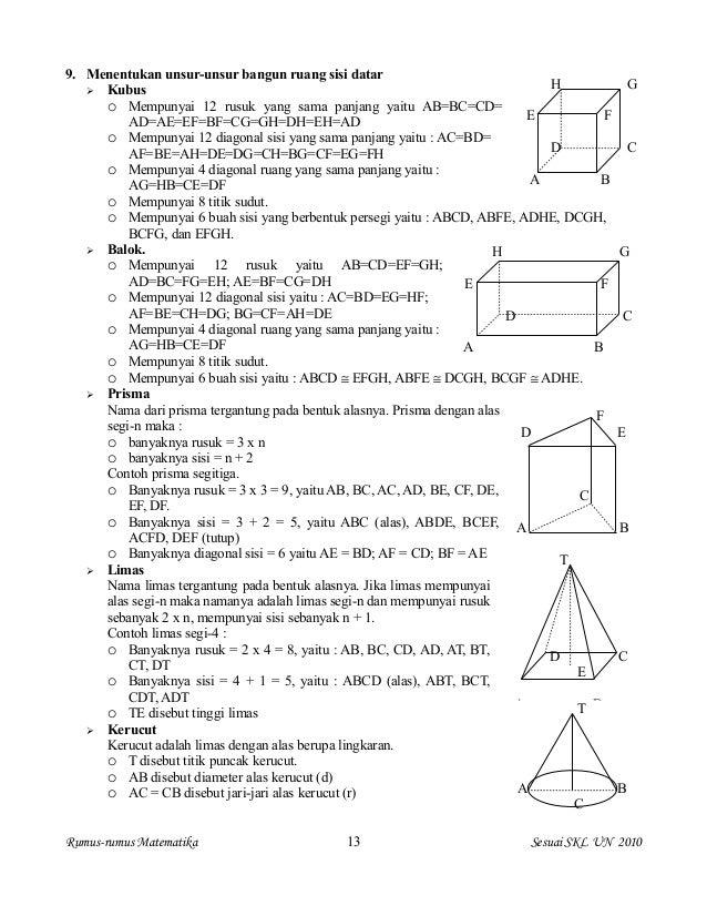 Masbied Com Kumpulan Rumus Matematika Smp
