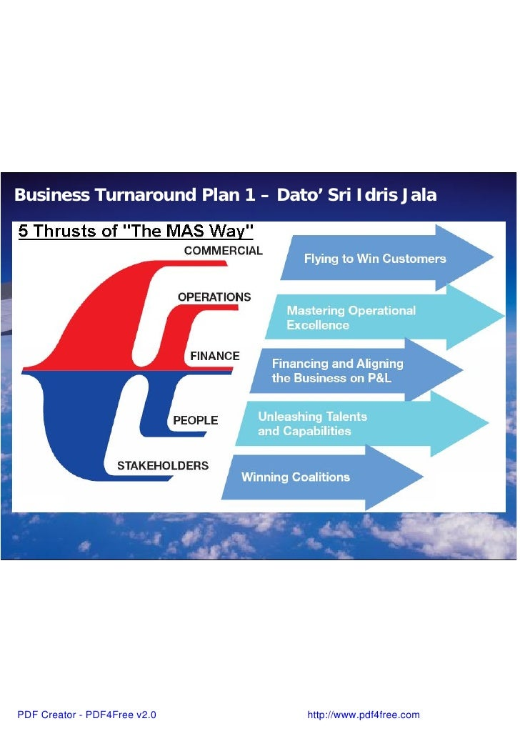 continental airlines turnaround strategy Continental airlines hr policies and practices the turnaround strategy of  continental airlines can be given as a good example of howhr function c.