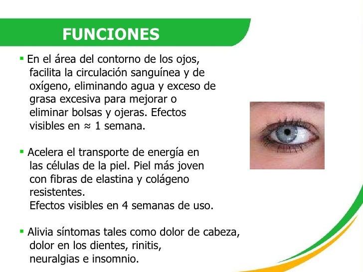 Que ayudará del hinchazón alérgico de los ojo