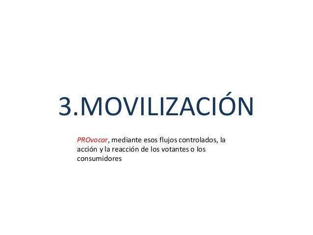 La campaña es del activista • Many to Many (multiplicación de portavoces) • MotivACCIÓN • Base: masa crítica organizada y ...