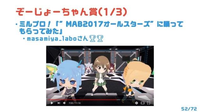 53/72 ぞーじょーちゃん賞(2/3) • SDぞーじょーちゃん 3Dモデル • T-Na☆StuG4さん