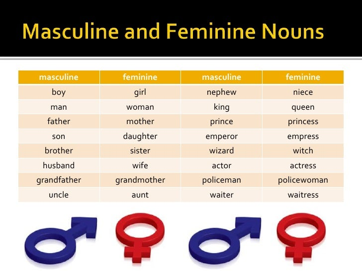 hegemony of masculinity and femininity english literature essay Given that the english word 'masculinity  dominance of a particular masculinity are eroded hegemony then,  on patriarchy and the 'crisis of masculinity'.