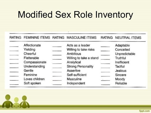 The bem sex role inventory