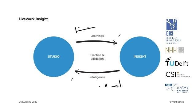 Service design, the next ten years Slide 2