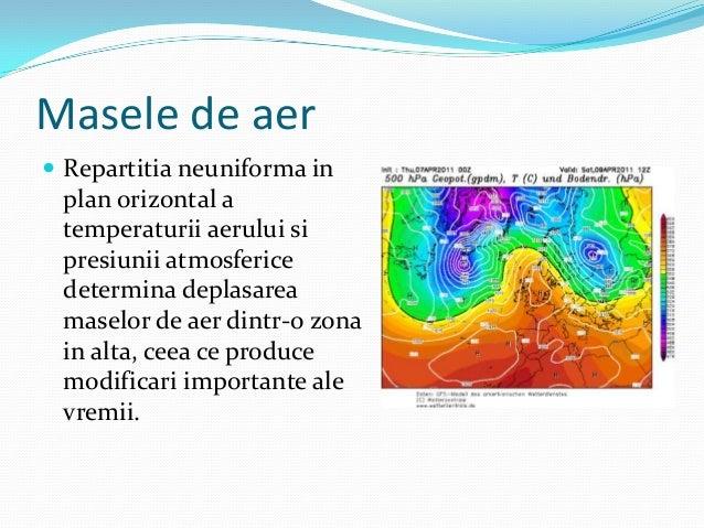 Masele de aer. Fronturi atmosferice. Slide 3