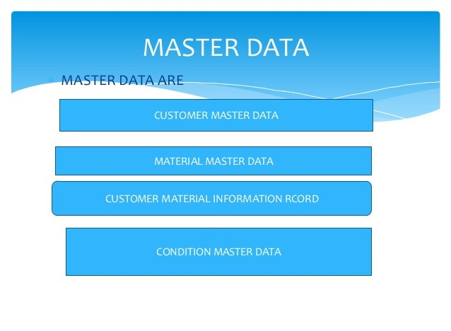 MASTER DATAMASTER DATA ARE             CUSTOMER MASTER DATA            MATERIAL MASTER DATA     CUSTOMER MATERIAL INFORMAT...