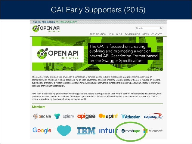 OAI Early Supporters (2015)