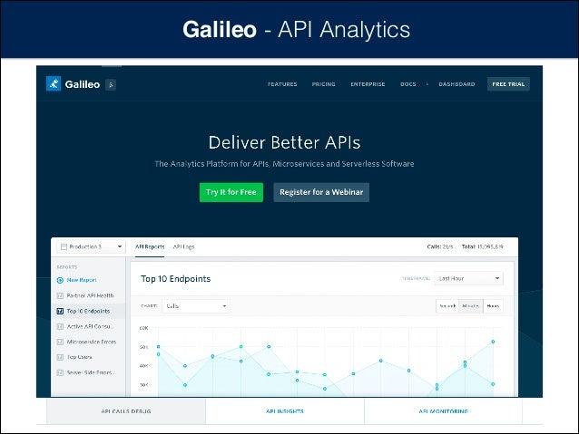 Galileo - API Analytics