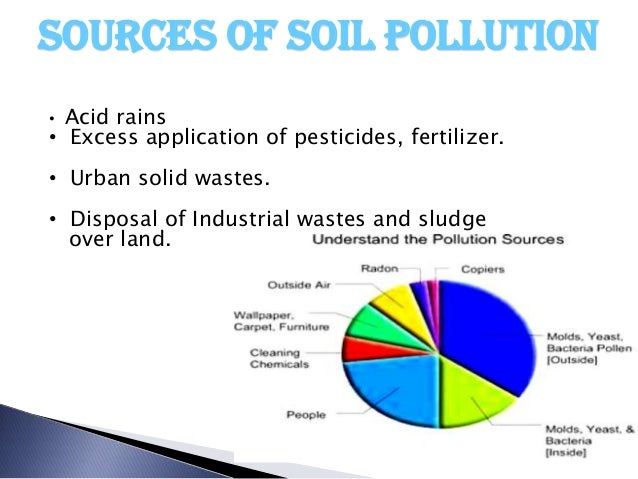 an analysis of the causes of acid rain a form of air pollution Acid rain is a non point source pollution a non point source pollution is a form of pollution which forms in a very broad area and enters the.