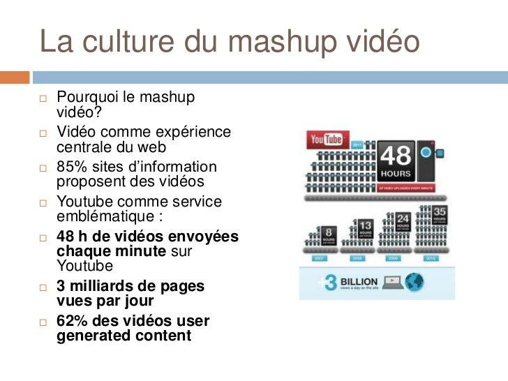 Mashup, remix, détournement: nouveaux usages des images sur les réseaux sociaux   Slide 2