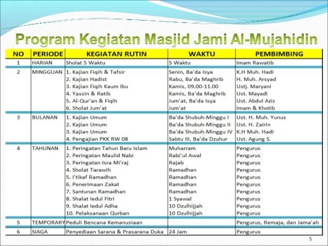 Susunan Pengurus Program Kerja Masjid Al Mujahidin 2014 2017